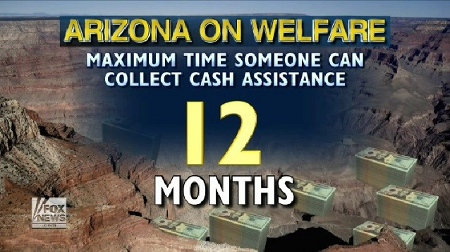 ARIZONA GOVERNOR CUTS WELFARE BENEFITS TO JUST ONE YEAR!