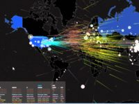 World Wide CYBER ATTACK