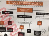 BREAKING: Liberals DEMAND Conservatives Follow Their LIST For Halloween Costumes